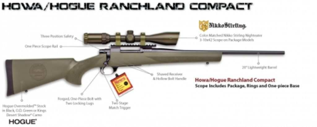 Best Gun For Coyote - Howa Ranchland